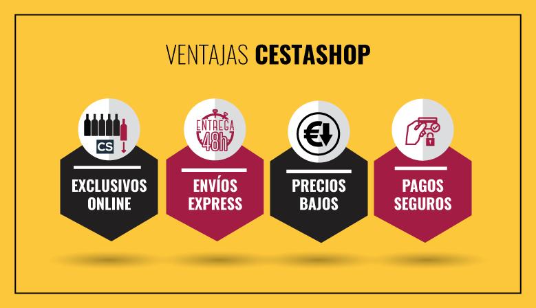 Ventajas CestaShop